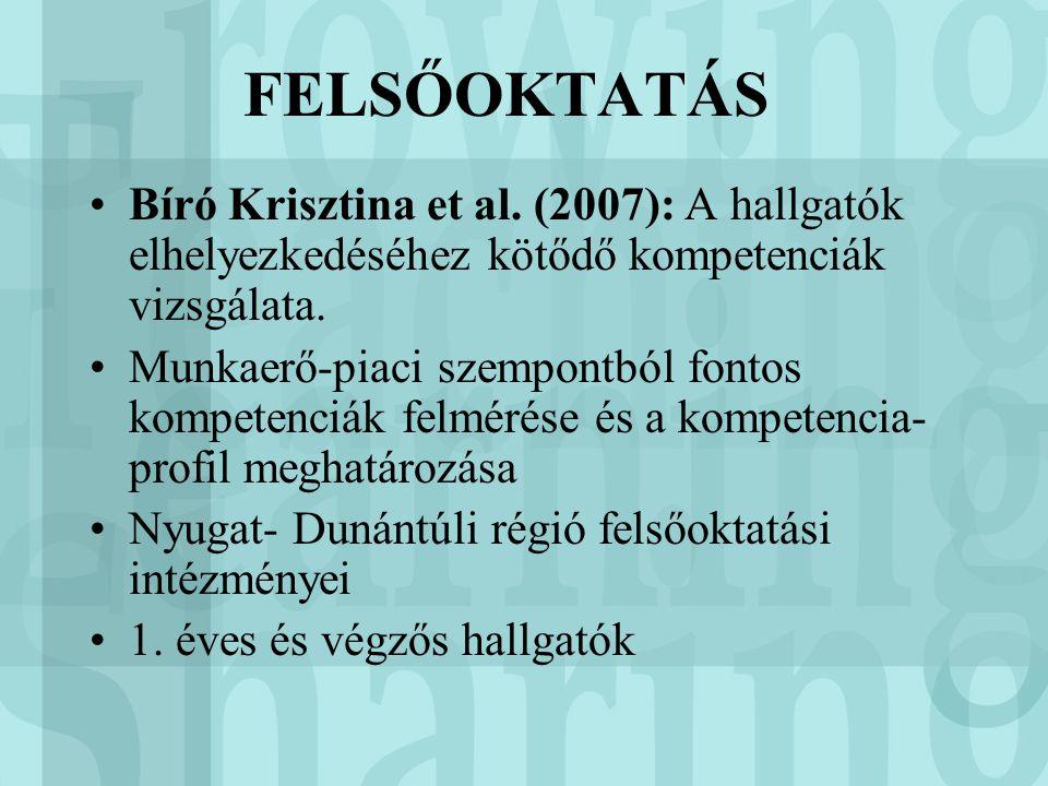 FELSŐOKTATÁS Bíró Krisztina et al. (2007): A hallgatók elhelyezkedéséhez kötődő kompetenciák vizsgálata.