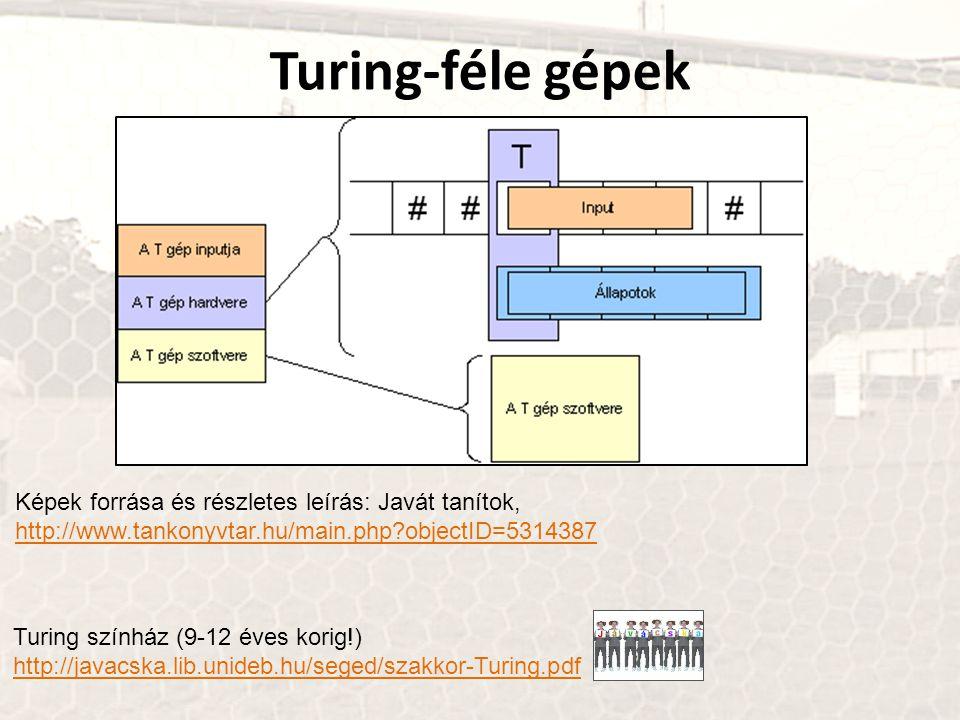 Turing-féle gépek Képek forrása és részletes leírás: Javát tanítok,