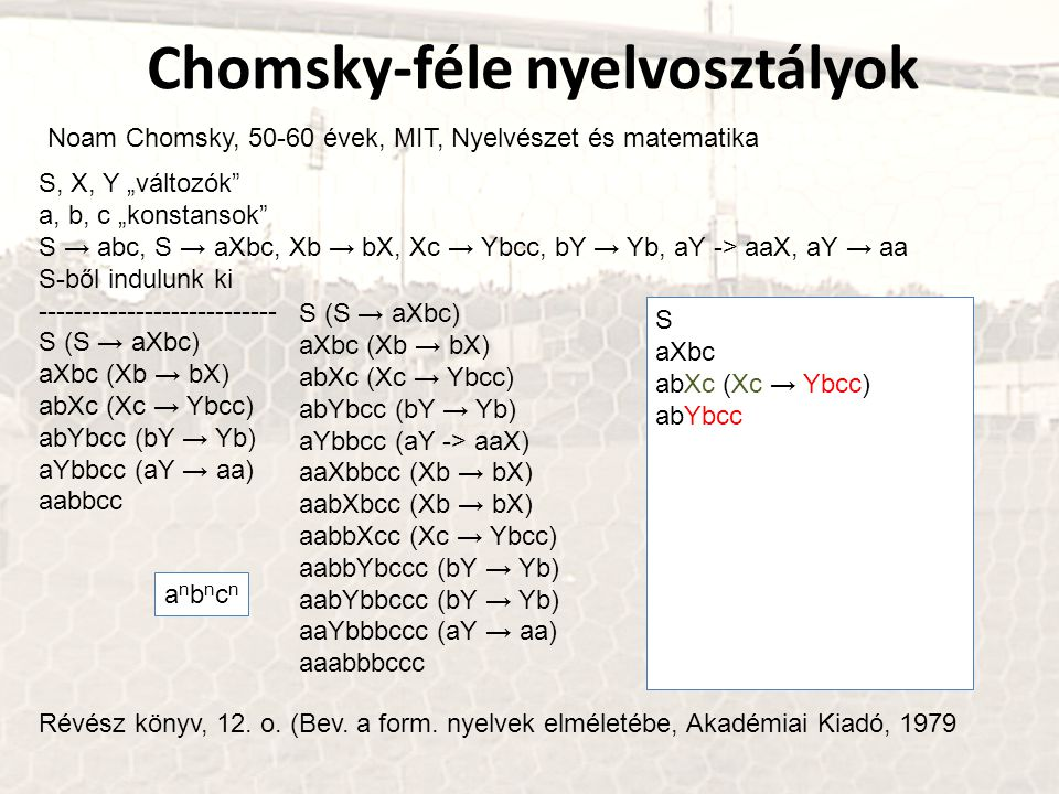 Chomsky-féle nyelvosztályok