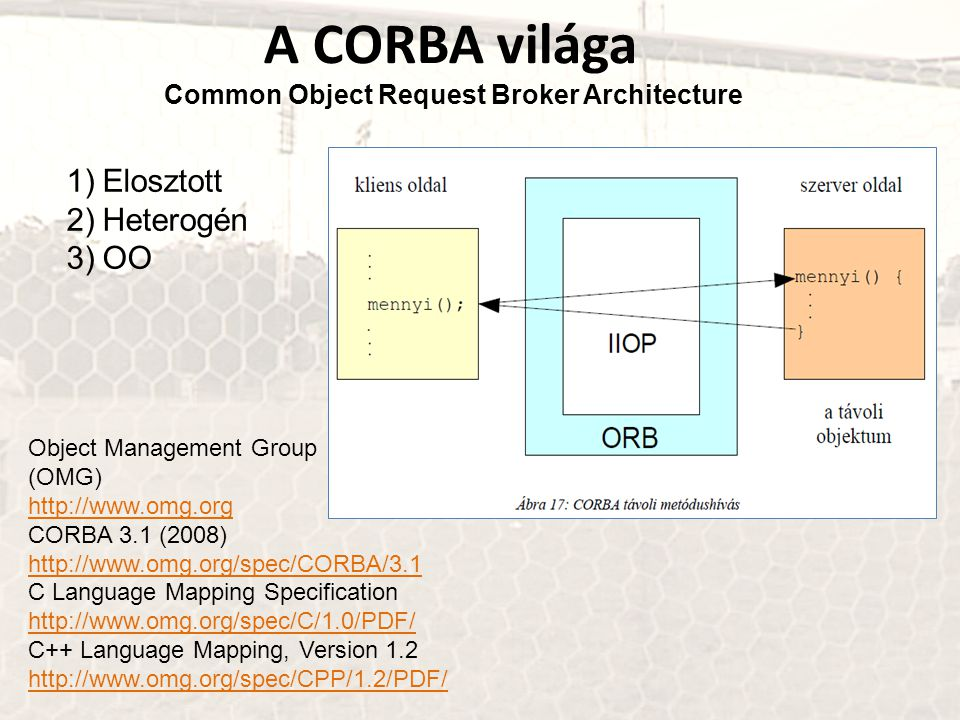 A CORBA világa Common Object Request Broker Architecture