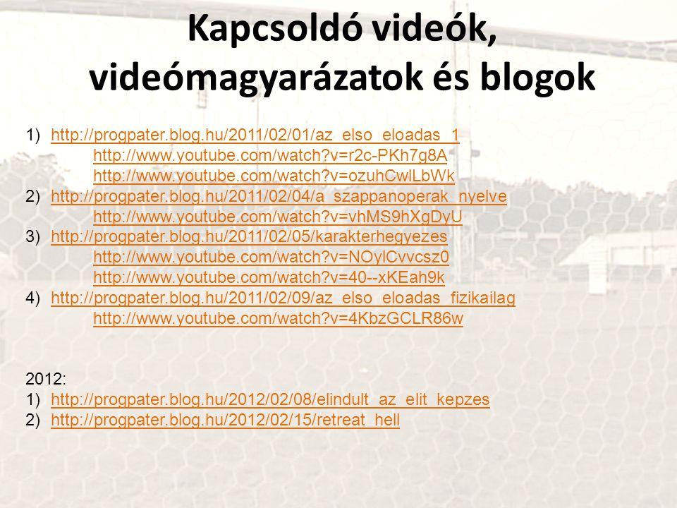videómagyarázatok és blogok