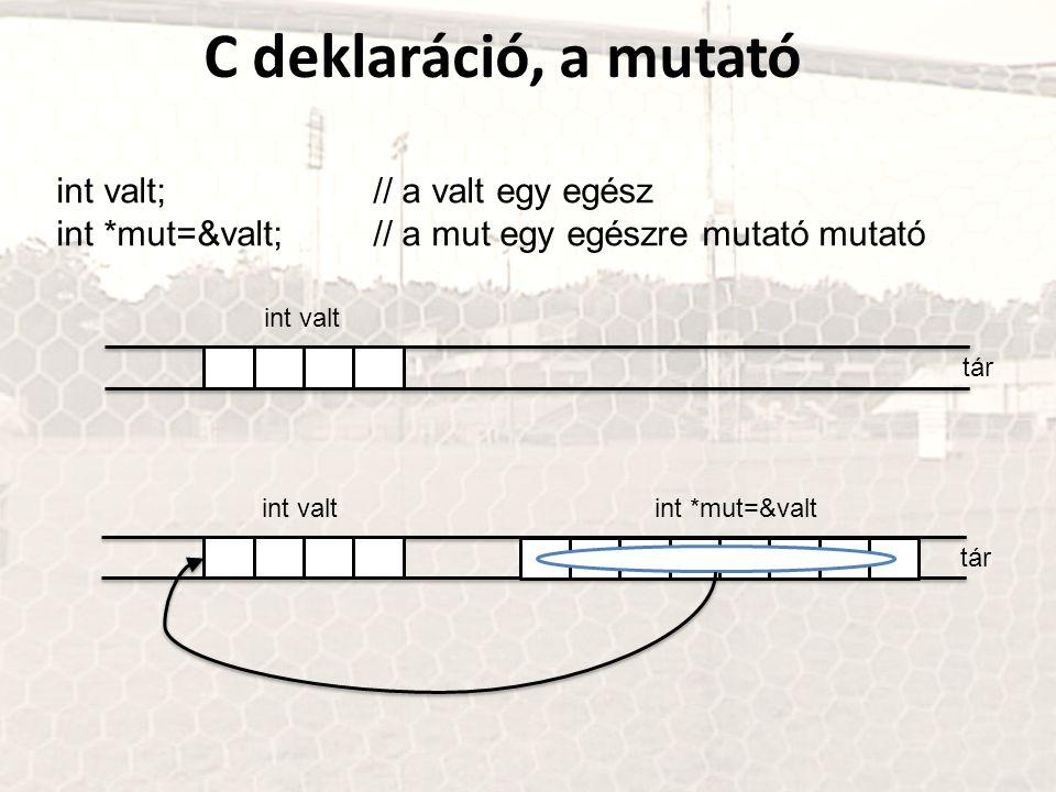 C deklaráció, a mutató int valt; // a valt egy egész int *mut=&valt; // a mut egy egészre mutató mutató.