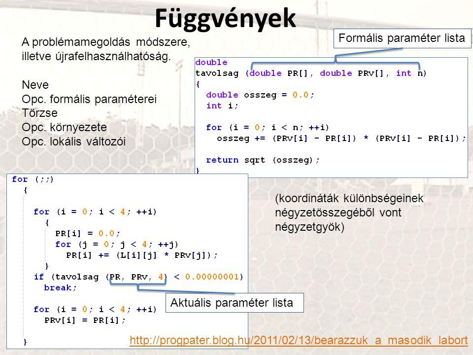 Függvények Formális paraméter lista A problémamegoldás módszere,