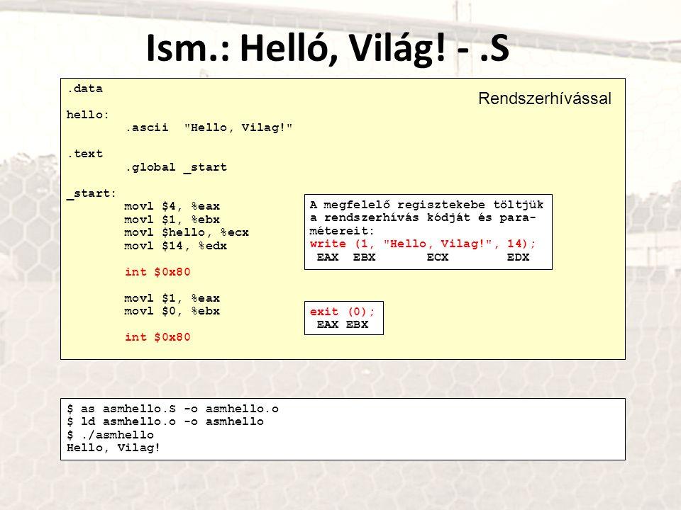 Ism.: Helló, Világ! - .S Rendszerhívással .data hello: