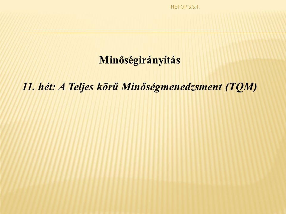 11. hét: A Teljes körű Minőségmenedzsment (TQM)