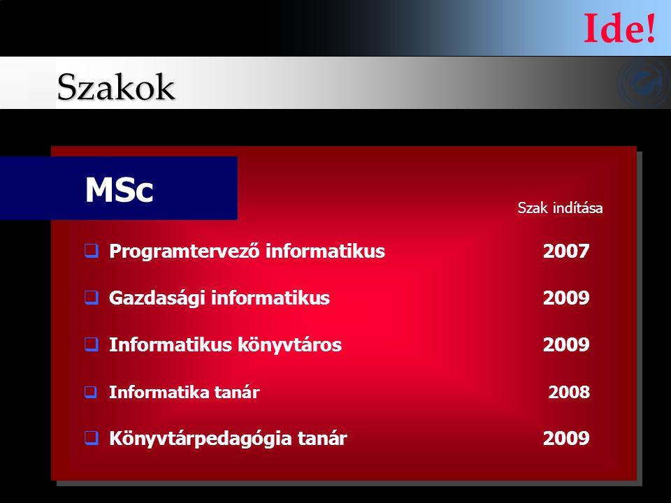 Ide! Szakok MSc Programtervező informatikus 2007