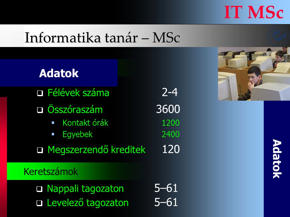 Informatika tanár – MSc