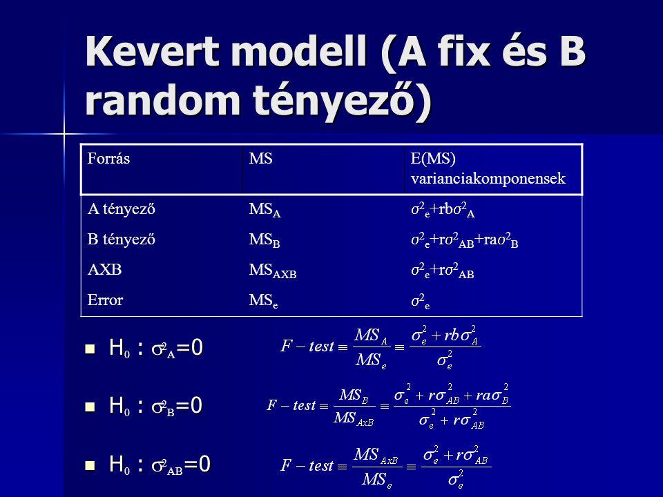 Kevert modell (A fix és B random tényező)