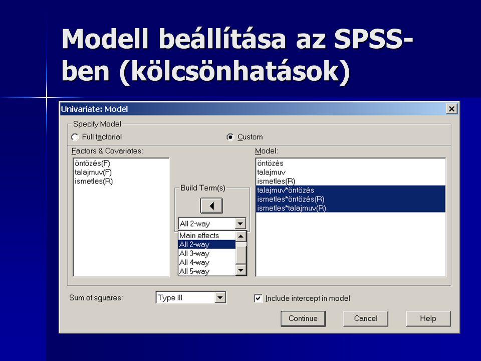 Modell beállítása az SPSS-ben (kölcsönhatások)