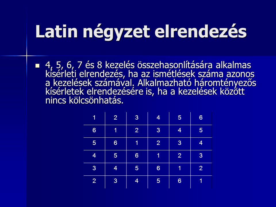 Latin négyzet elrendezés