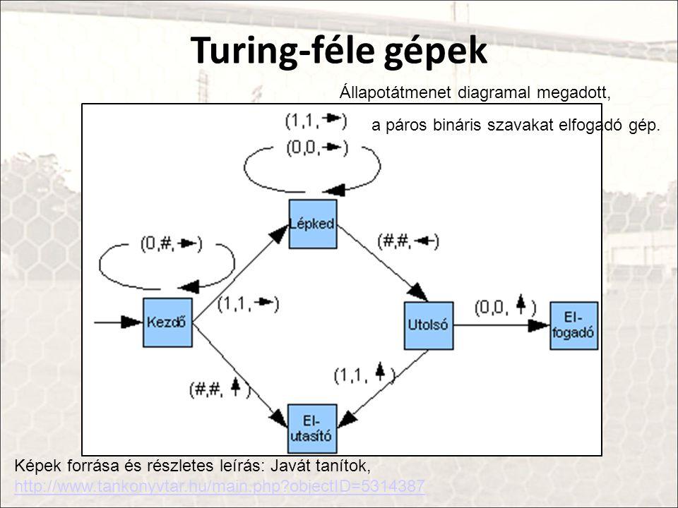 Turing-féle gépek Állapotátmenet diagramal megadott,