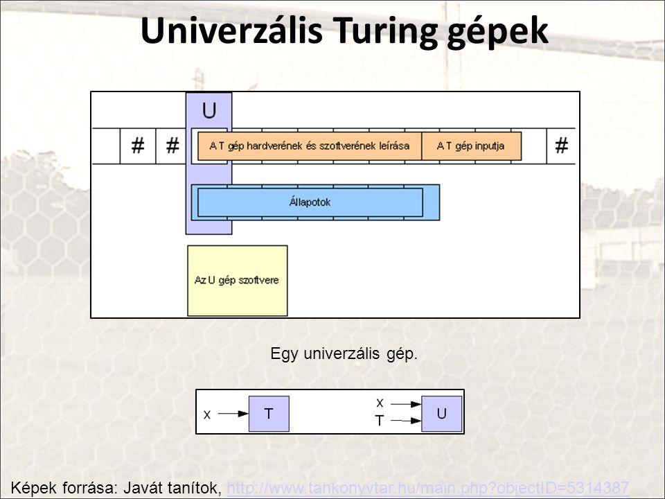 Univerzális Turing gépek