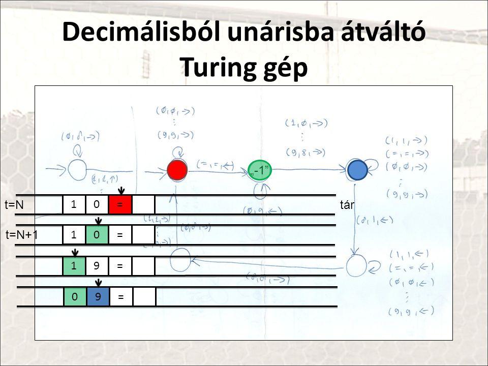 Decimálisból unárisba átváltó Turing gép