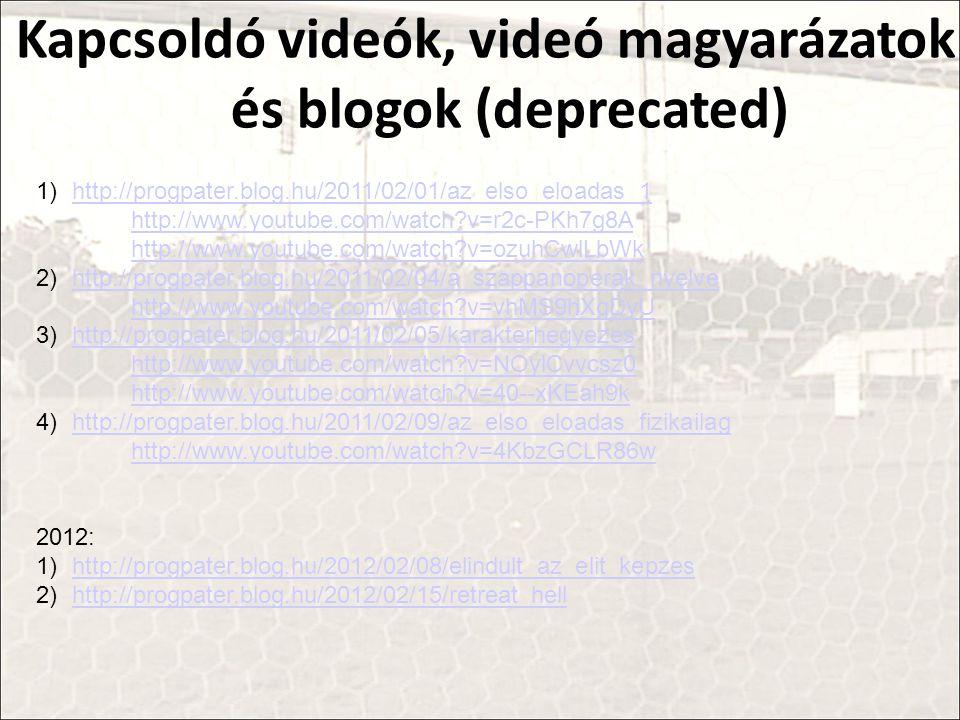Kapcsoldó videók, videó magyarázatok és blogok (deprecated)