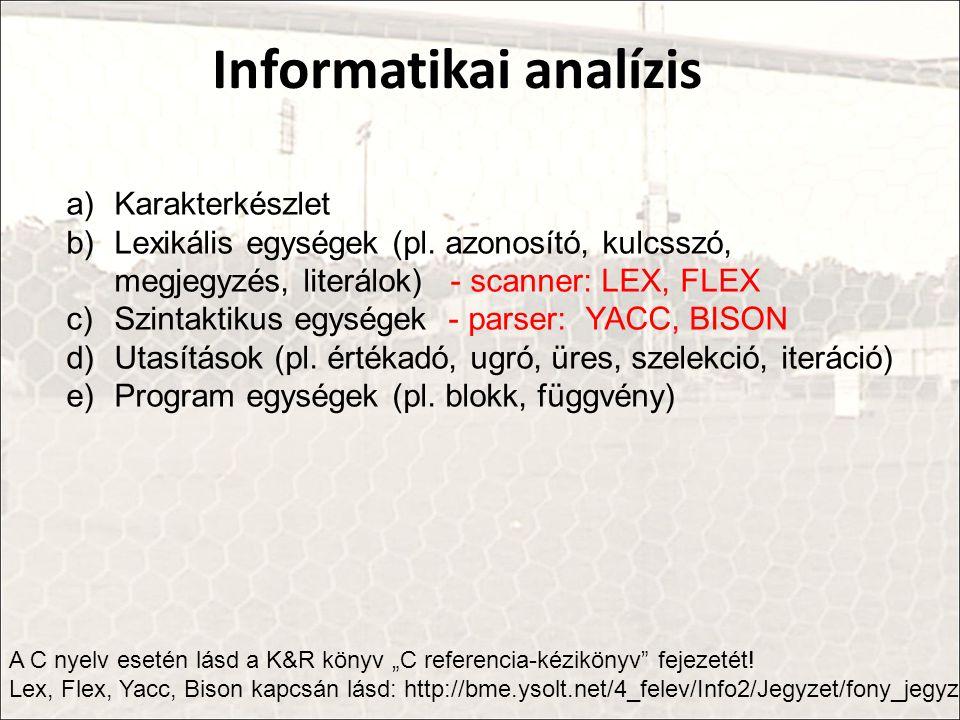 Informatikai analízis