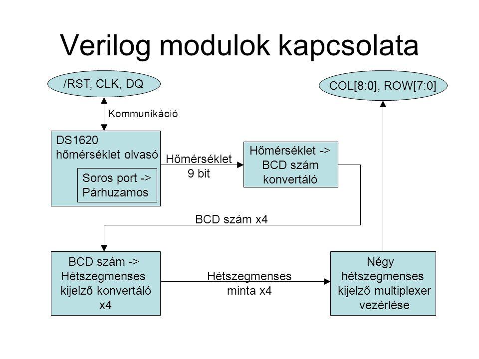 Verilog modulok kapcsolata