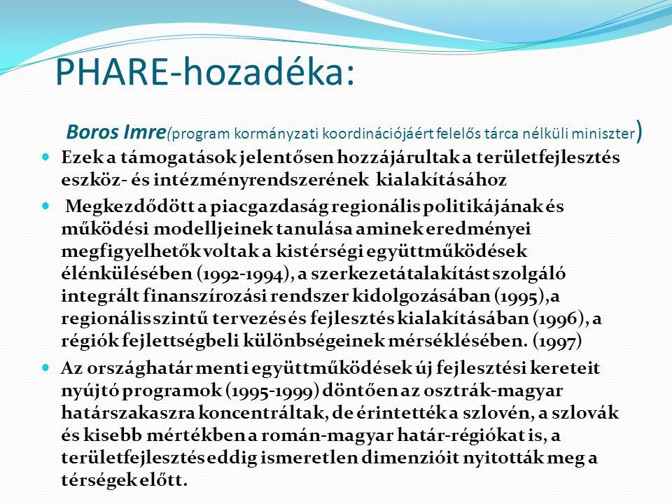 PHARE-hozadéka: Boros Imre(program kormányzati koordinációjáért felelős tárca nélküli miniszter)