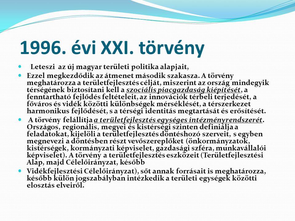 1996. évi XXI. törvény Leteszi az új magyar területi politika alapjait,