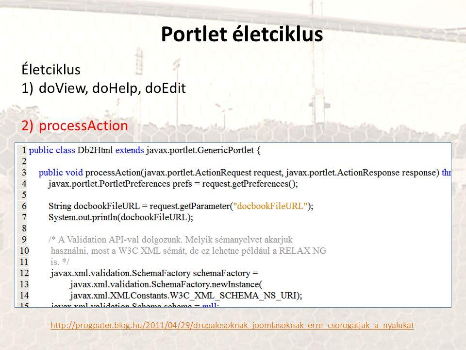 Portlet életciklus Életciklus doView, doHelp, doEdit processAction