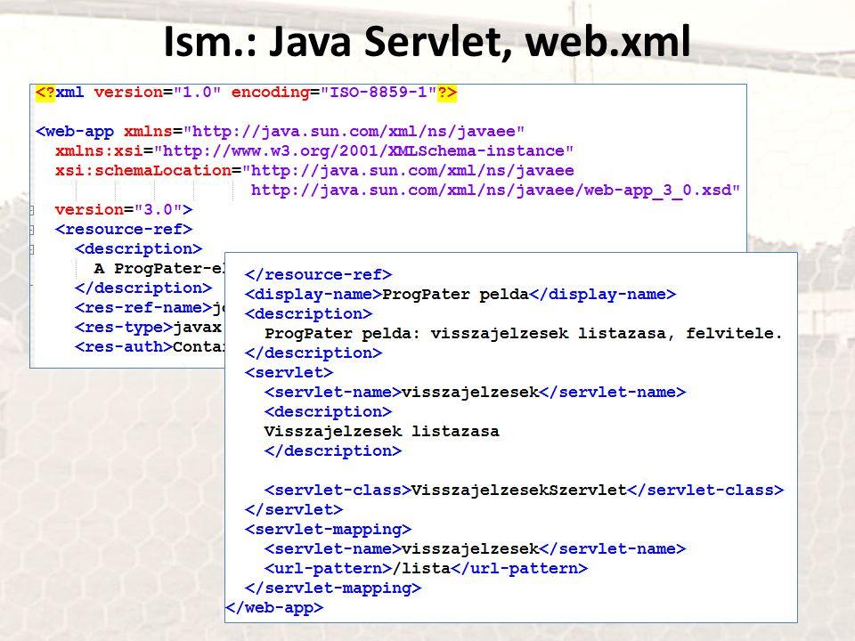 Ism.: Java Servlet, web.xml
