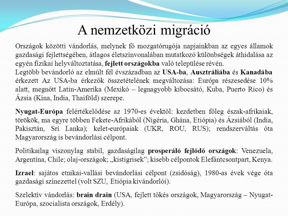 A nemzetközi migráció