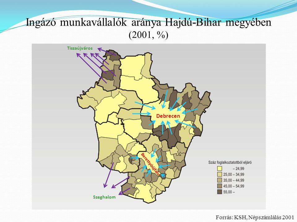 Ingázó munkavállalók aránya Hajdú-Bihar megyében