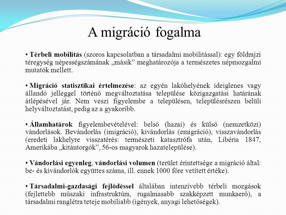 A migráció fogalma