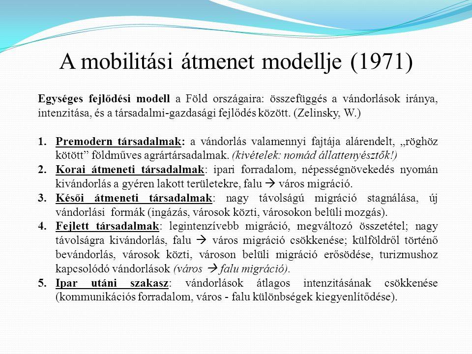 A mobilitási átmenet modellje (1971)