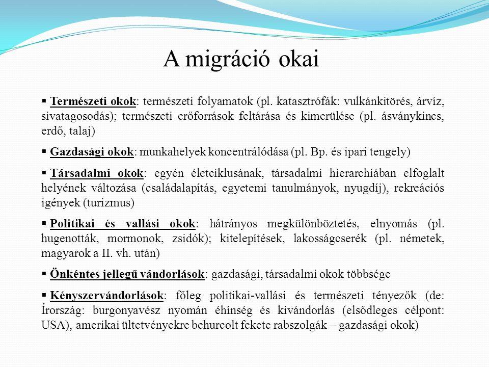 A migráció okai