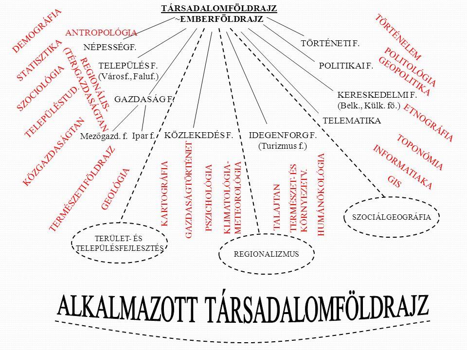 ALKALMAZOTT TÁRSADALOMFÖLDRAJZ