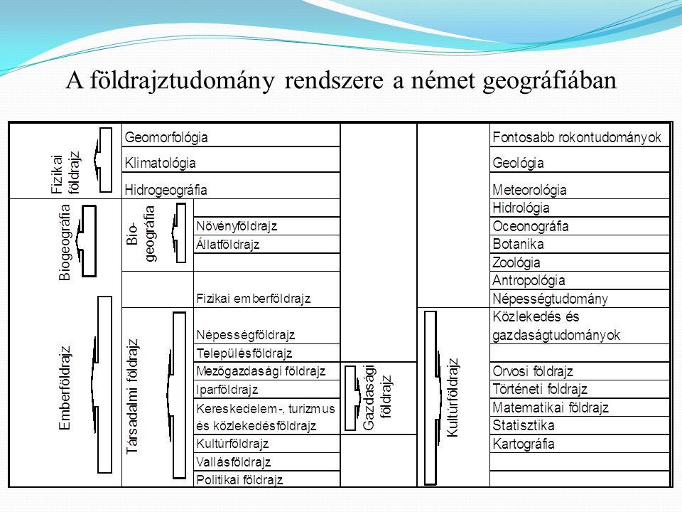A földrajztudomány rendszere a német geográfiában