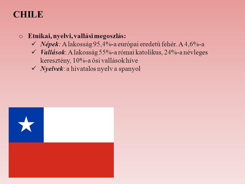 CHILE Etnikai, nyelvi, vallási megoszlás: