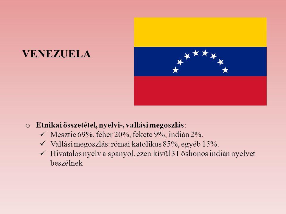 VENEZUELA Etnikai összetétel, nyelvi-, vallási megoszlás: