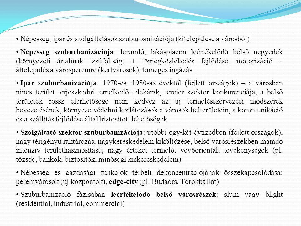 Népesség, ipar és szolgáltatások szuburbanizációja (kitelepülése a városból)