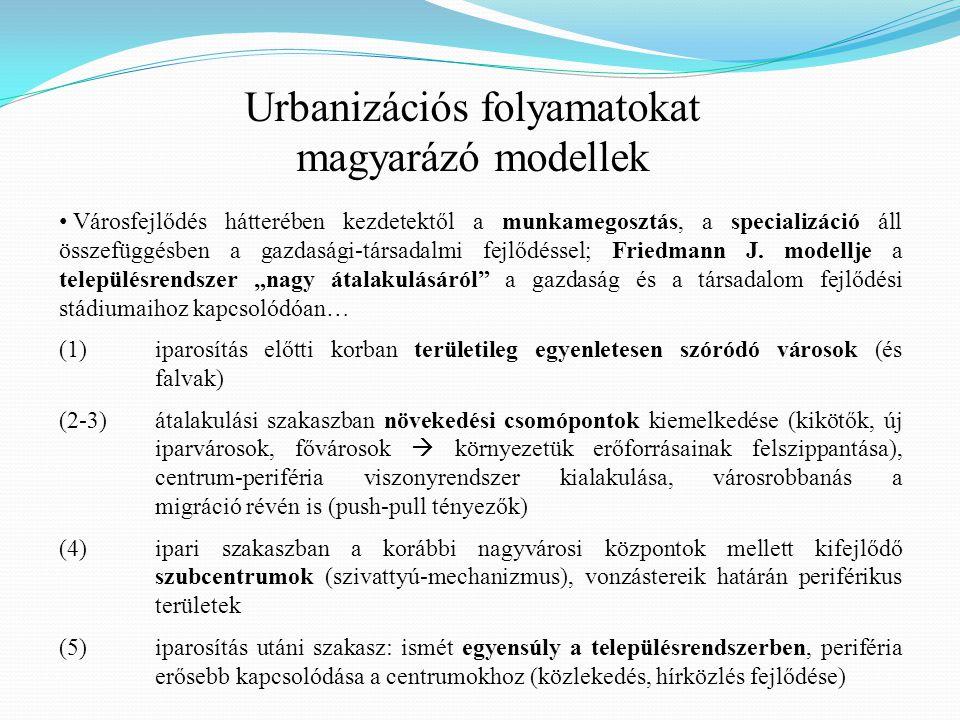 Urbanizációs folyamatokat