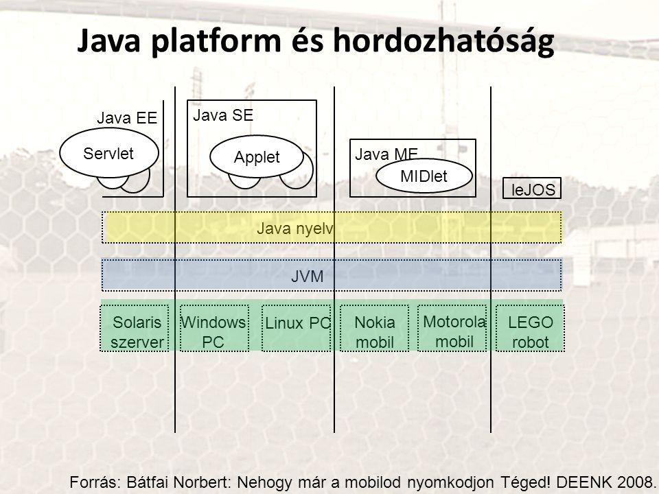 Java platform és hordozhatóság