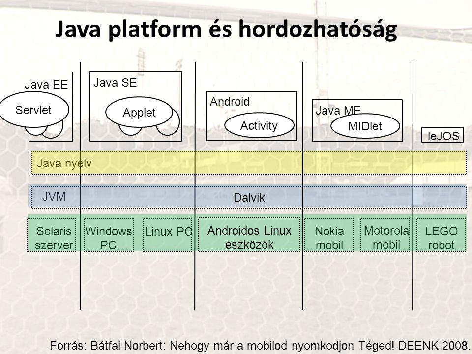 Androidos Linux eszközök