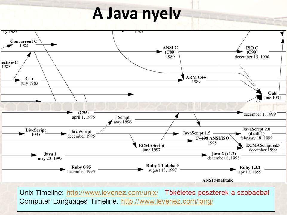 A Java nyelv Unix Timeline: http://www.levenez.com/unix/ Tökéletes poszterek a szobádba.