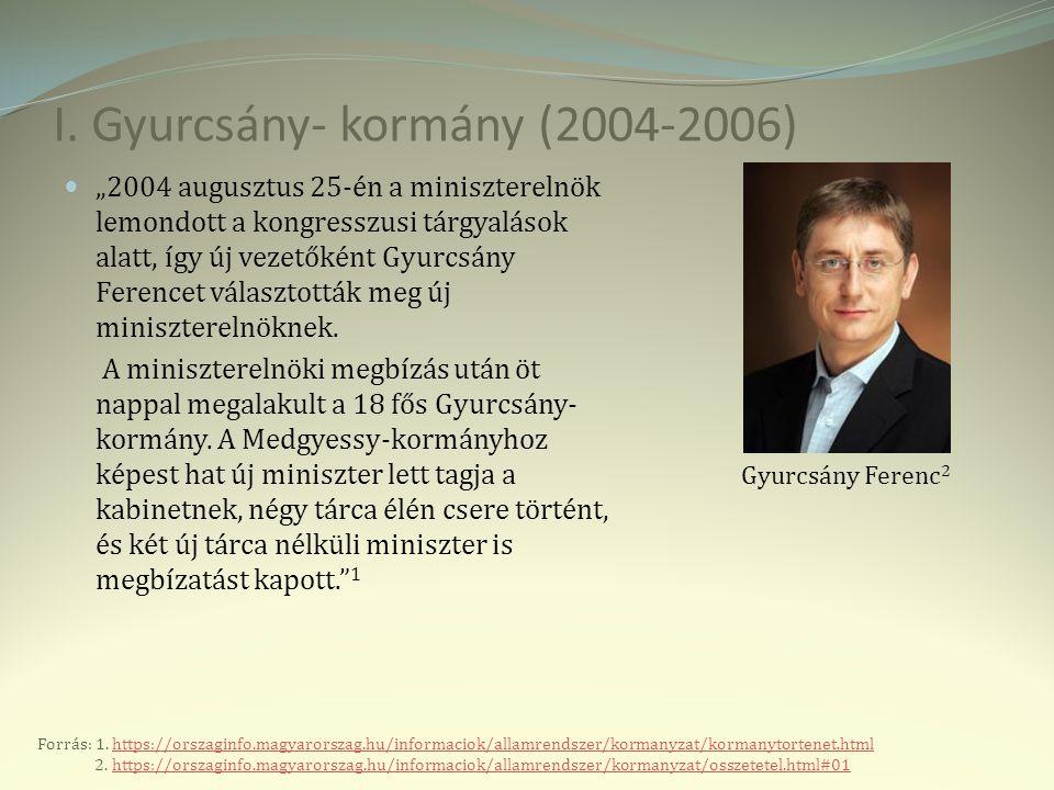 I. Gyurcsány- kormány (2004-2006)