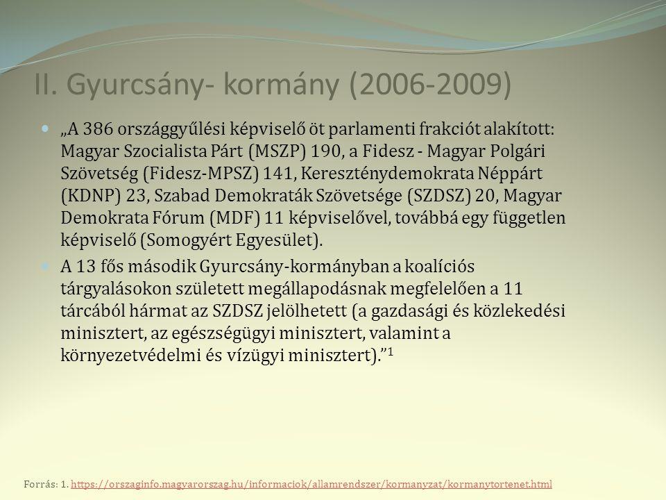 II. Gyurcsány- kormány (2006-2009)