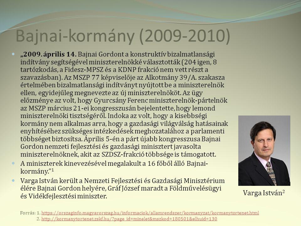 Bajnai-kormány (2009-2010) Varga István2