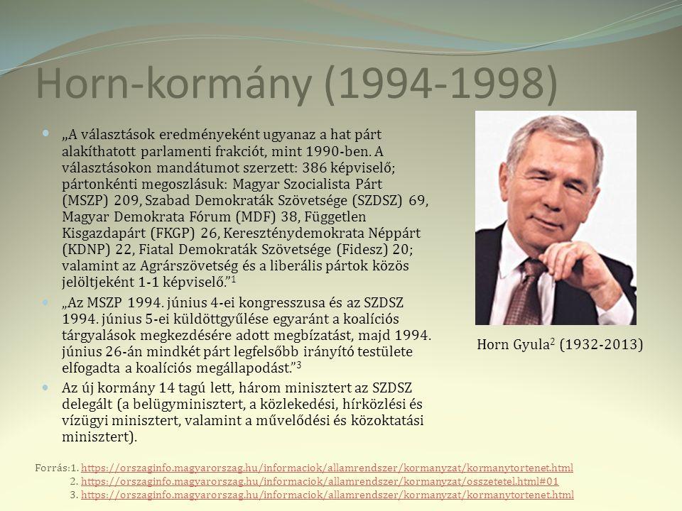 Horn-kormány (1994-1998)