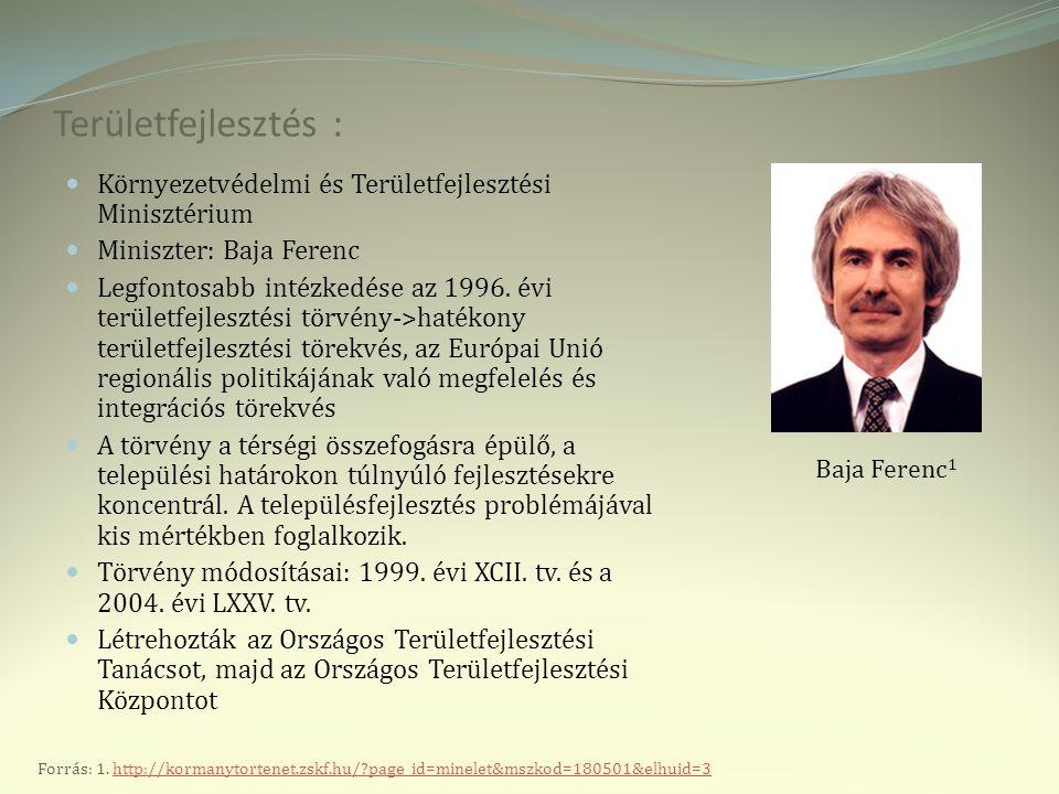 Területfejlesztés : Környezetvédelmi és Területfejlesztési Minisztérium. Miniszter: Baja Ferenc.