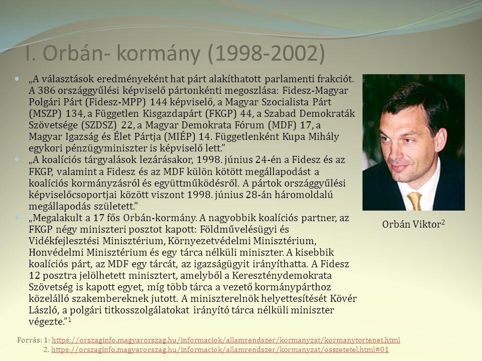 I. Orbán- kormány (1998-2002)