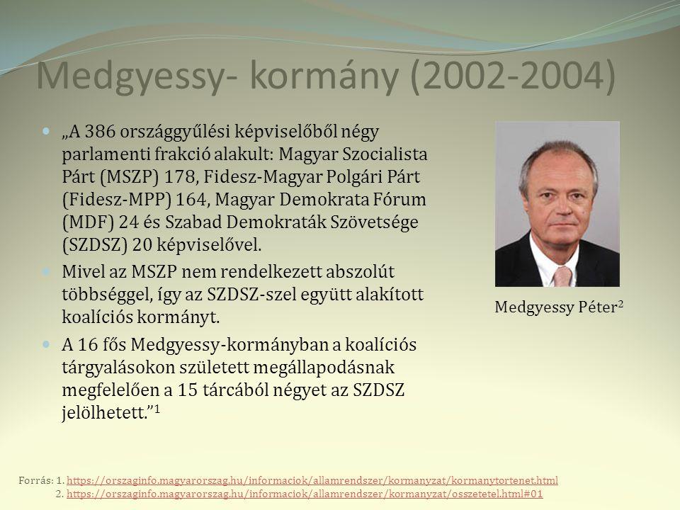 Medgyessy- kormány (2002-2004)