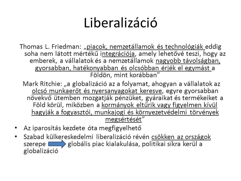Liberalizáció