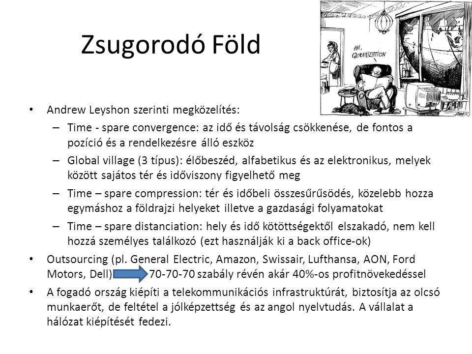 Zsugorodó Föld Andrew Leyshon szerinti megközelítés: