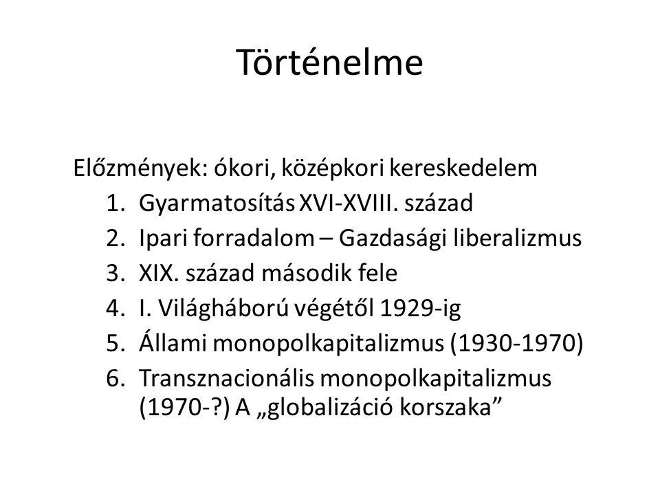 Történelme Előzmények: ókori, középkori kereskedelem