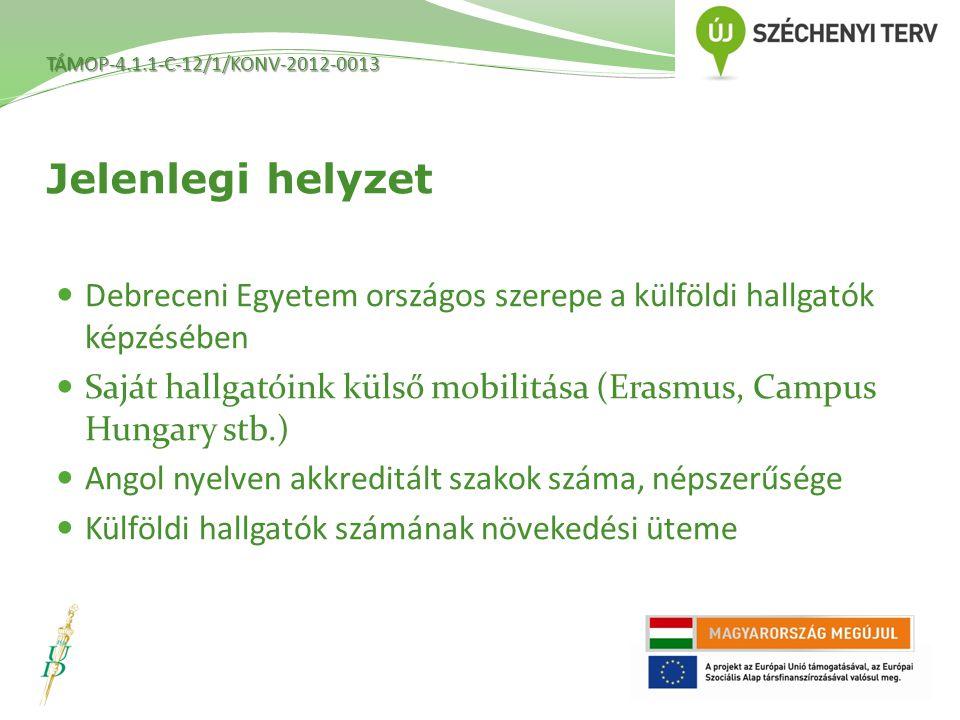 TÁMOP-4.1.1-C-12/1/KONV-2012-0013 Jelenlegi helyzet. Debreceni Egyetem országos szerepe a külföldi hallgatók képzésében.