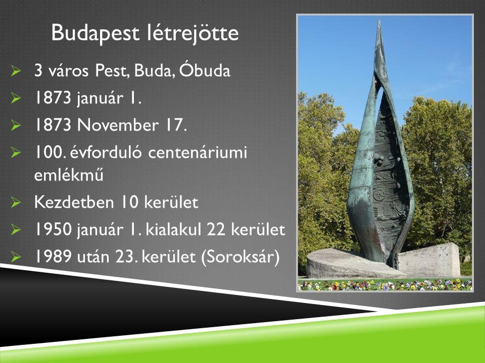 Budapest létrejötte 3 város Pest, Buda, Óbuda 1873 január 1.